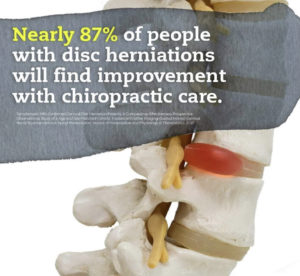 Most people find improvement with chiropractic care
